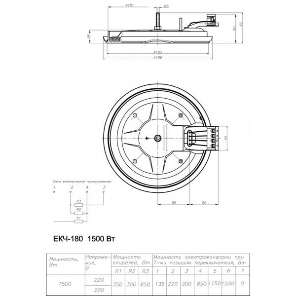 Електроконфорка ЕКЧ 180-1,5/220