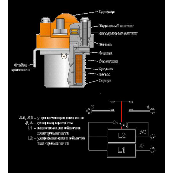 Контактор КМ 400