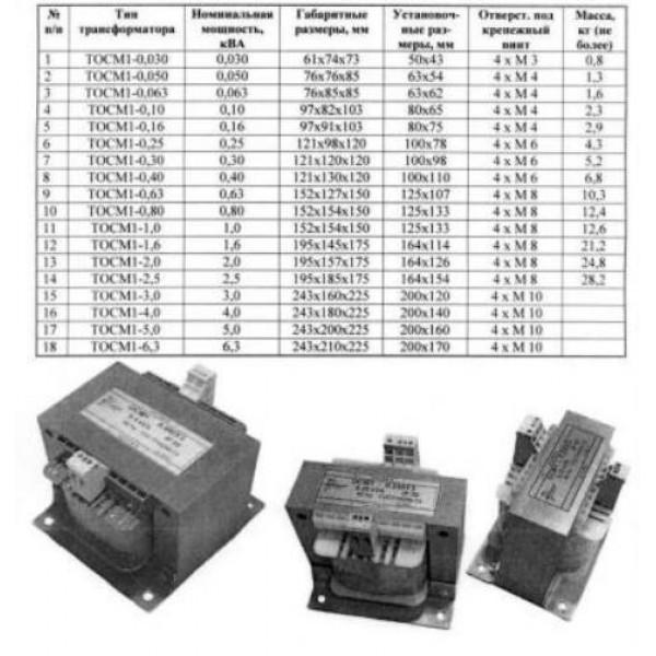 Трансформатор ТОСМ 0,063 - 2,5 кВА